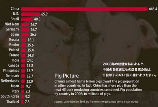 5-china-has-more-pigs-than-the-next-43-pork-producing-countries-combined.jpg