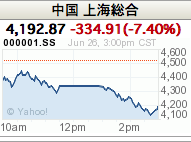 china-stock-0626.png