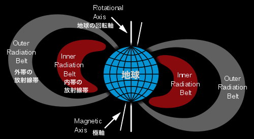 Van_Allen_radiation_belt-02.png