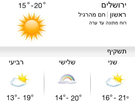 israel-weather-2012-11-20.png