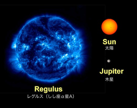 regulus_sun.jpeg